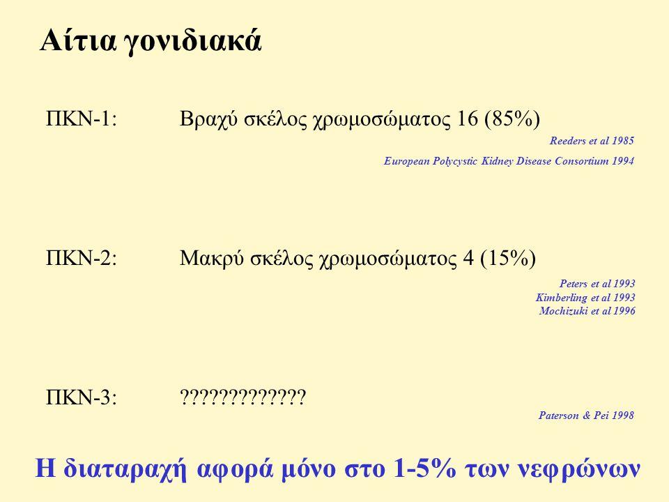 Αίτια γονιδιακά Reeders et al 1985 European Polycystic Kidney Disease Consortium 1994 ΠΚΝ-1:Βραχύ σκέλος χρωμοσώματος 16 (85%) ΠΚΝ-2:Μακρύ σκέλος χρωμοσώματος 4 (15%) Peters et al 1993 Kimberling et al 1993 Mochizuki et al 1996 ΠΚΝ-3:????????????.