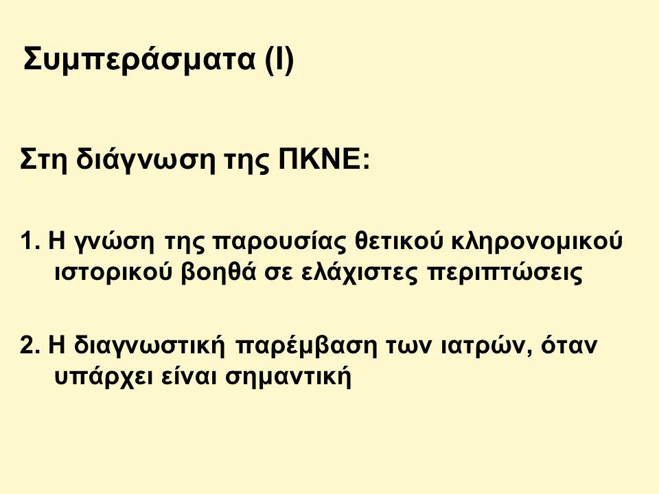 Συμπεράσματα (Ι) Στη διάγνωση της ΠΚΝΕ: 1.
