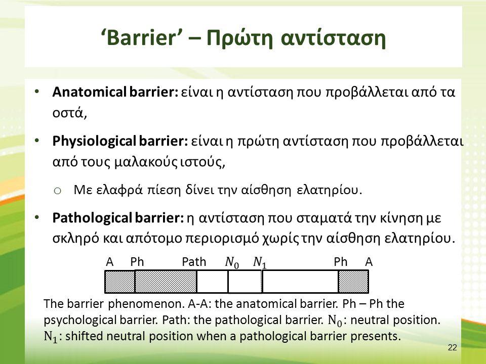'Barrier' – Πρώτη αντίσταση Anatomical barrier: είναι η αντίσταση που προβάλλεται από τα οστά, Physiological barrier: είναι η πρώτη αντίσταση που προβ