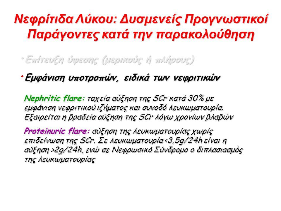 Νεφρίτιδα Λύκου: Δυσμενείς Προγνωστικοί Παράγοντες κατά την παρακολούθηση · Επίτευξη ύφεσης (μερικούς ή πλήρους) · Εμφάνιση υποτροπών, ειδικά των νεφριτικών Nephritic flare: ταχεία αύξηση της SCr κατά 30% με εμφάνιση νεφριτικού ιζήματος και συνοδό λευκωματουρία.