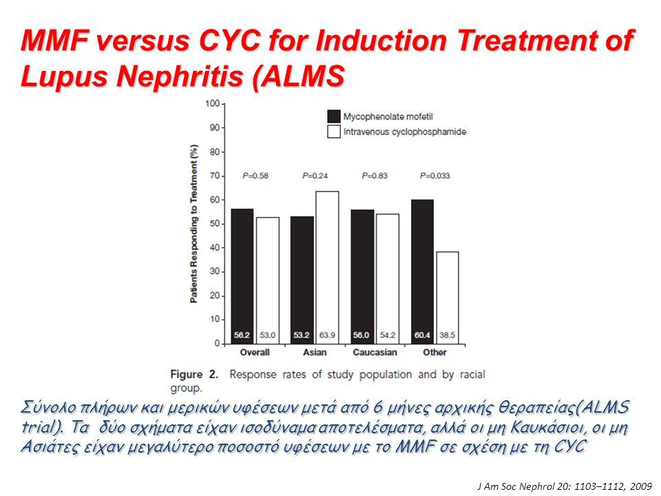 ΝΕΦΡΙΤΙΔΑ ΛΥΚΟΥ - ΚΥΚΛΟΦΩΣΦΑΜΙΔΗ 1)low-dose Euro-Lupus CYC (500 mg IV once every 2 weeks for a total of 6 doses), followed by maintenance therapy with daily oral azathioprine (AZA) or daily oral MMF 2)high-dose CYC (500–1,000 mg/m² IV once a month for 6 doses),followed by maintenance treatment with MMF or AZA Limited prospective trials comparing daily oral CYC to the high-dose IV therapy have shown near equivalence in efficacy and toxicity The low- and high-dose regimens have not been compared in nonwhite racial groups Arthritis Care & Research Vol.