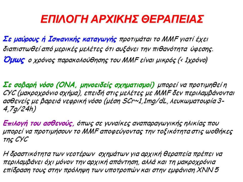 ΑΡΧΙΚΗ ΘΕΡΑΠΕΙΑ ΚΟΡΤΙΚΟΕΙΔΗ Pulse IV glucocorticoids (500–1,000 mg methylprednisolone daily for 3 doses) in combination with immunosuppressive therapy is recommended, followed by daily oral glucocorticoids (0.5–1 mg/kg/day), followed by a taper to the minimal amount necessary to control disease (ΑCR) Arthritis Care & Research Vol.