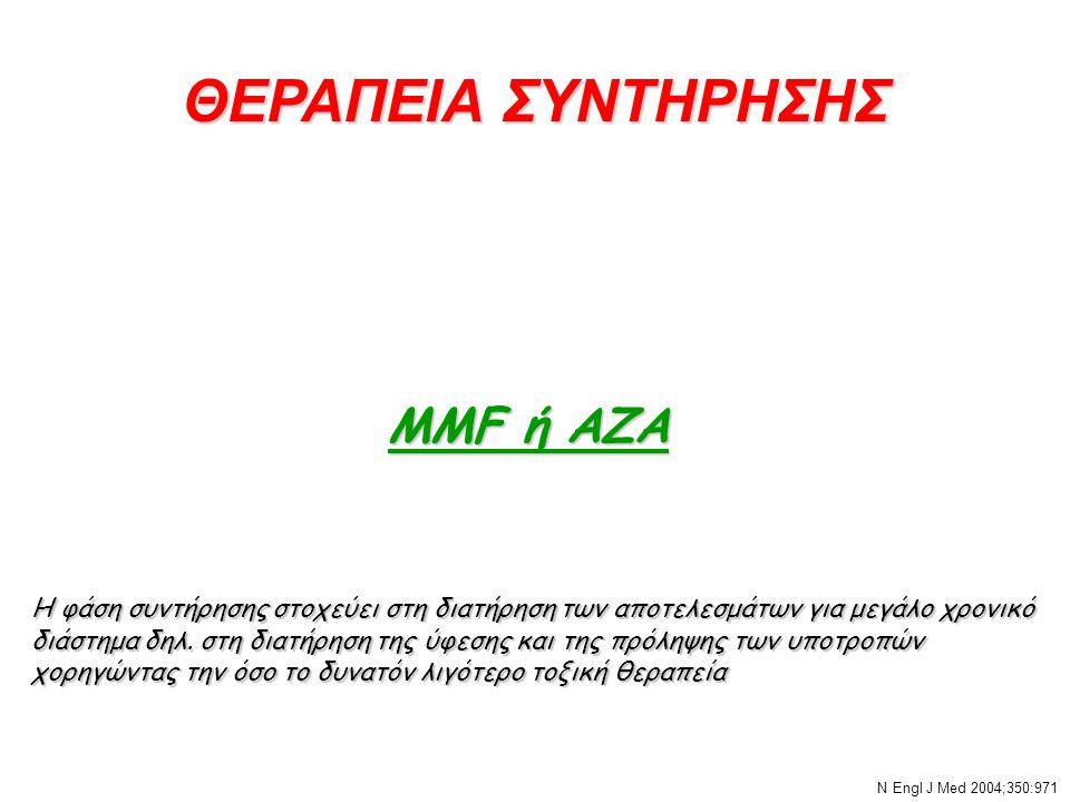 ΘΕΡΑΠΕΙΑ ΣΥΝΤΗΡΗΣΗΣ Όλοι αρχικά κλασσικό IV CYC Συντήρηση IV CYC: 0,5-1g/3 μήνες ΑΖΑ: 1-3mg/kg/μέρα MMF: O,5g-3g/μέρα Ν Εngl J Med 2004;350:971 ΕΠΙΒΙΩΣΗ ΕΠΙΒΙΩΣΗ ΑΖΑ,ΜΜF>CYC