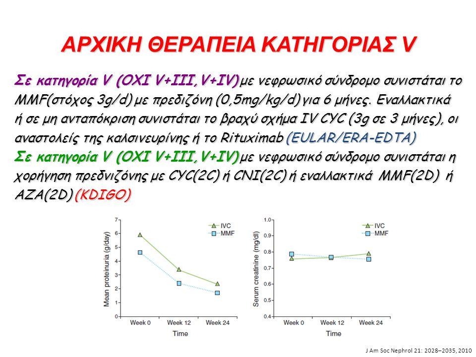 AΡΧΙΚΗ ΘΕΡΑΠΕΙΑ ΚΑΤΗΓΟΡΙΑΣ V Σε κατηγορία V (ΟΧΙ V+III,V+IV) με νεφρωσικό σύνδρομο συνιστάται το ΜΜF(στόχος 3g/d) με πρεδιζόνη (0,5mg/kg/d) για 6 μήνες.