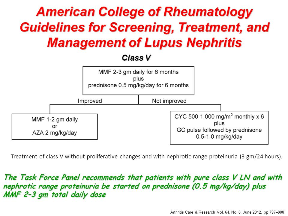 American College of Rheumatology Guidelines for Screening, Treatment, and Management of Lupus Nephritis Treatment of class V without proliferative changes and with nephrotic range proteinuria (3 gm/24 hours).