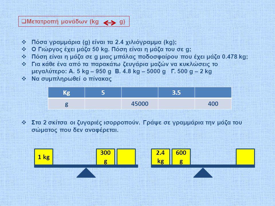  Μετατροπή μονάδων (kg g)  Πόσα γραμμάρια (g) είναι τα 2.4 χιλιόγραμμα (kg);  Ο Γιώργος έχει μάζα 50 kg.