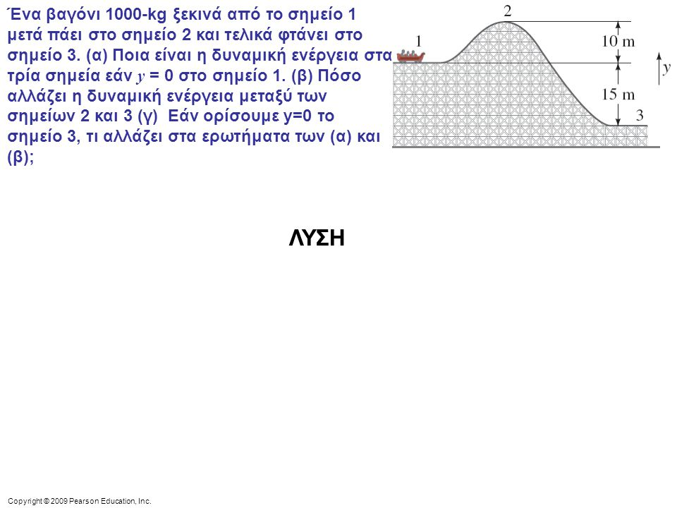 Copyright © 2009 Pearson Education, Inc. Ένα βαγόνι 1000-kg ξεκινά από το σημείο 1 μετά πάει στο σημείο 2 και τελικά φτάνει στο σημείο 3. (α) Ποια είν
