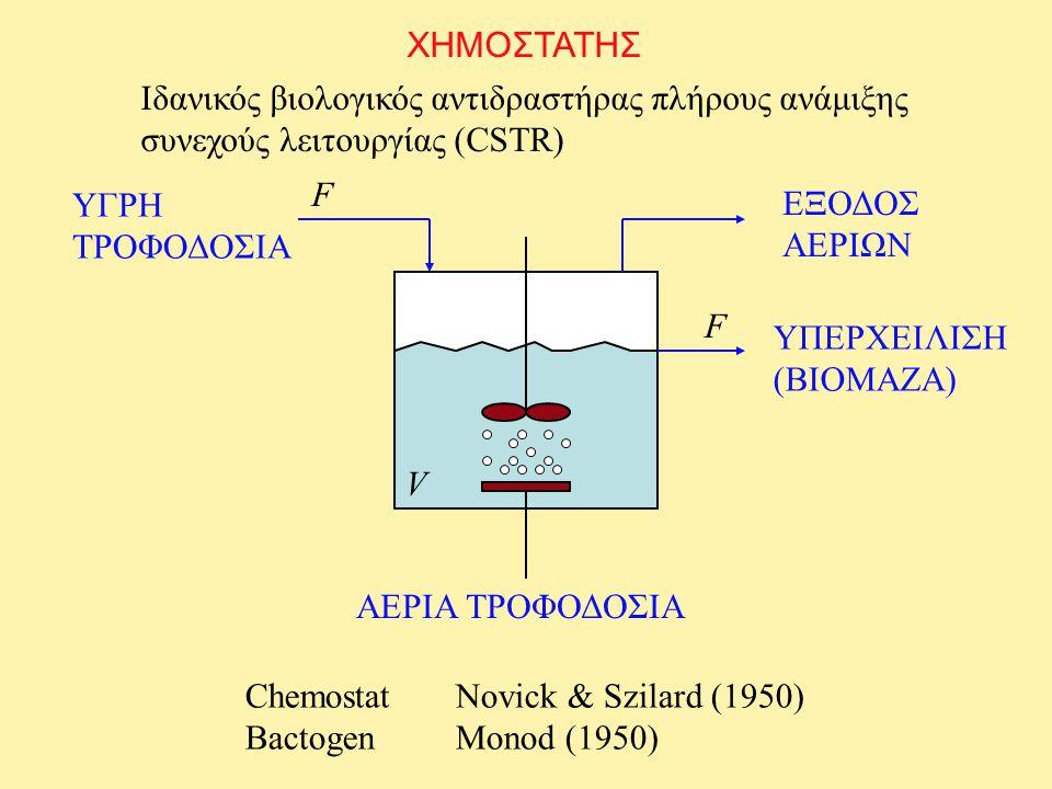 Ισοζύγιο βιομάζας  : ειδικός ρυθμός ανάπτυξης D = F/V ρυθμός αραίωσης Αν x F = 0 (στείρα τροφοδοσία) σε μόνιμη κατάσταση: D = 