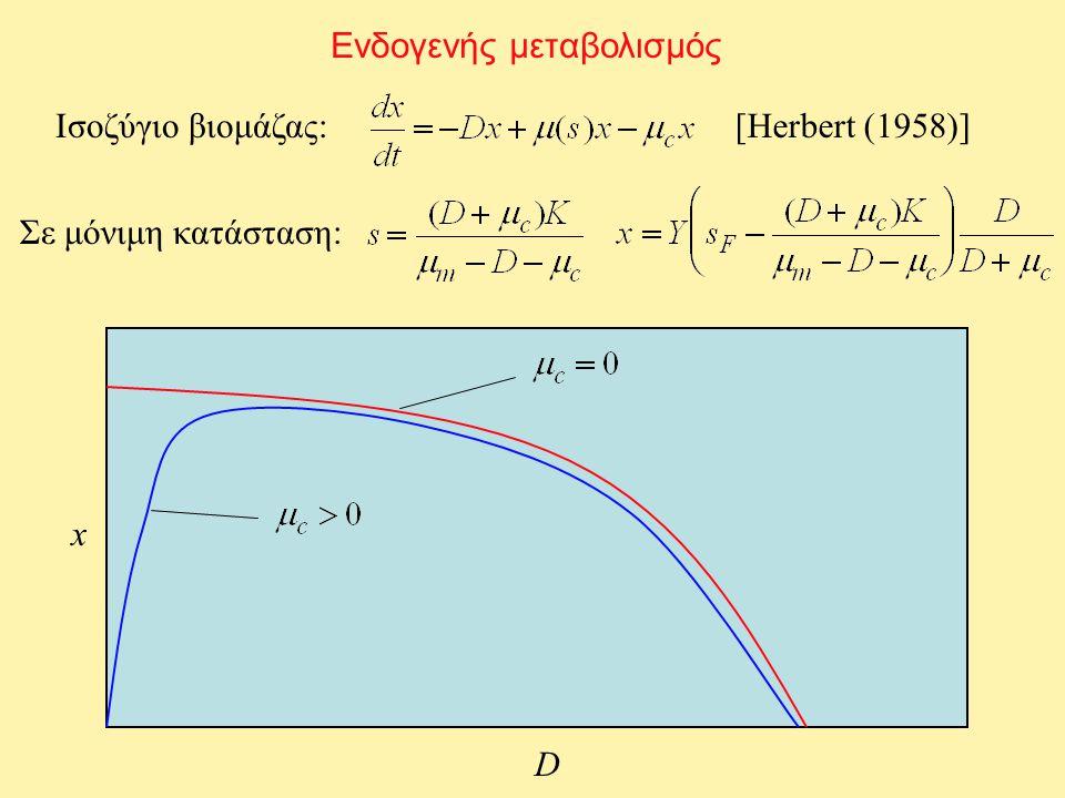Ενδογενής μεταβολισμός Ισοζύγιο βιομάζας:[Herbert (1958)] Σε μόνιμη κατάσταση: x D