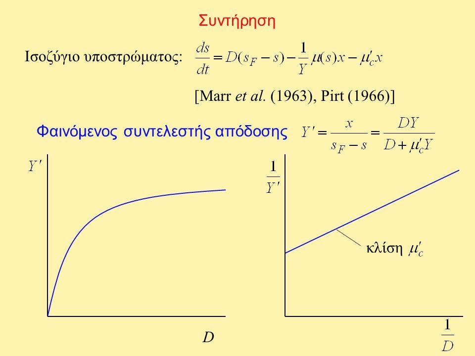 Συντήρηση Ισοζύγιο υποστρώματος: [Marr et al. (1963), Pirt (1966)] Φαινόμενος συντελεστής απόδοσης D κλίση