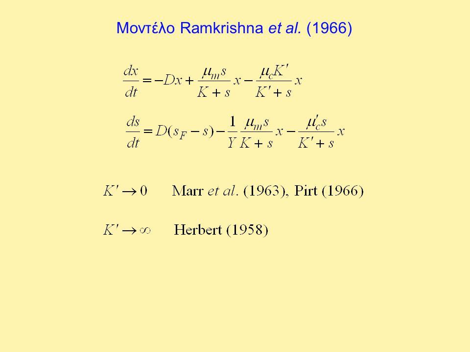 Μοντέλο Ramkrishna et al. (1966)