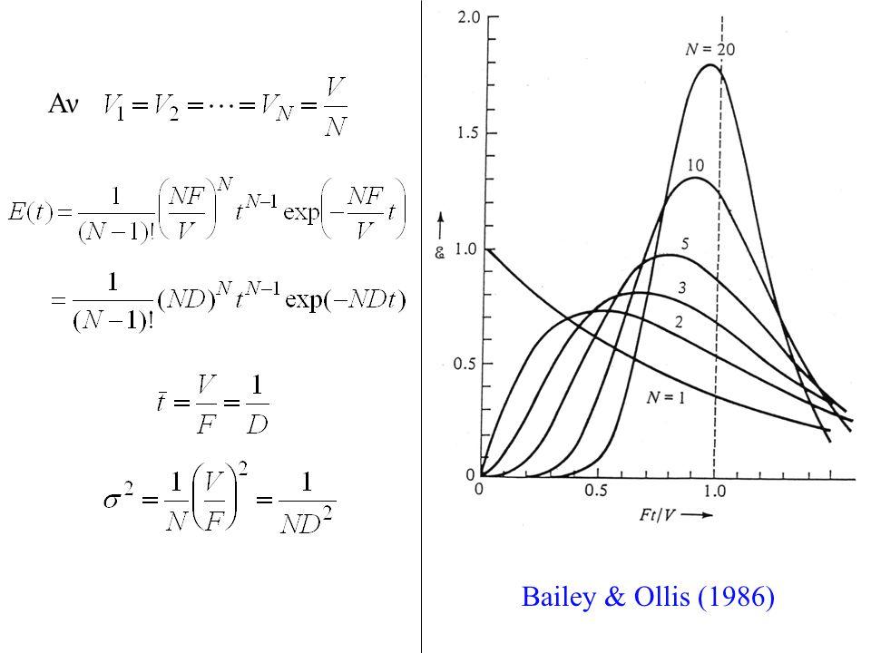 Αν Bailey & Ollis (1986)