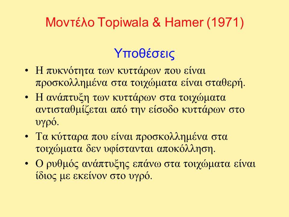Μοντέλο Topiwala & Hamer (1971) Υποθέσεις H πυκνότητα των κυττάρων που είναι προσκολλημένα στα τοιχώματα είναι σταθερή. H ανάπτυξη των κυττάρων στα το