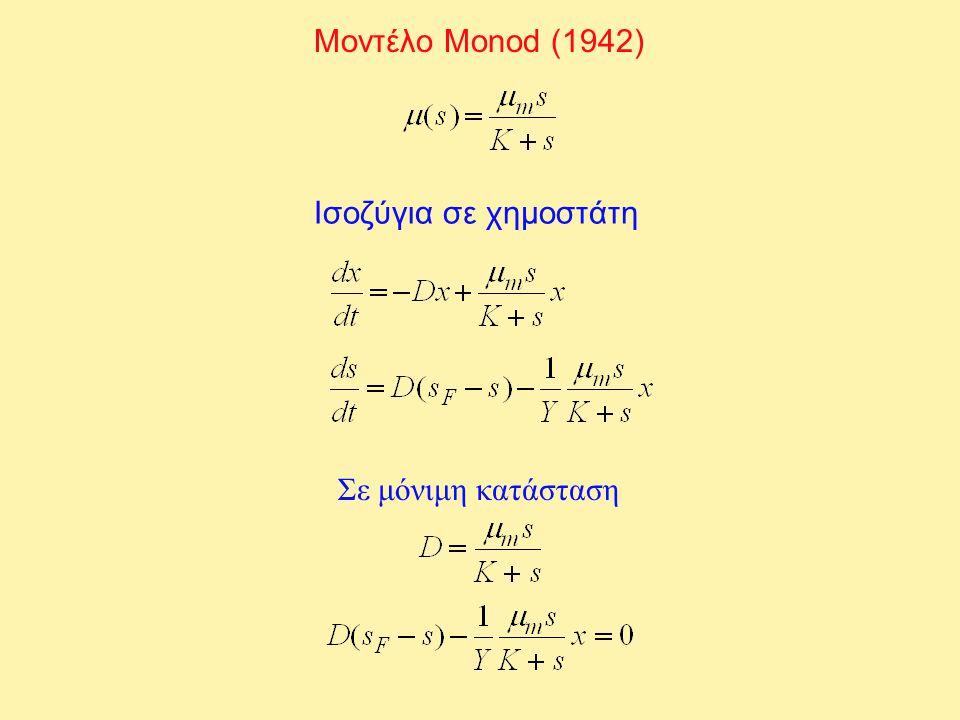 Τιμές συγκεντρώσεων σε μόνιμη κατάσταση Για να έχει φυσικό νόημα η μόνιμη κατάσταση πρέπει: x > 0, 0 < s < s F Παραγωγικότητα βιομάζας Μεγιστοποίηση παραγωγικότητας
