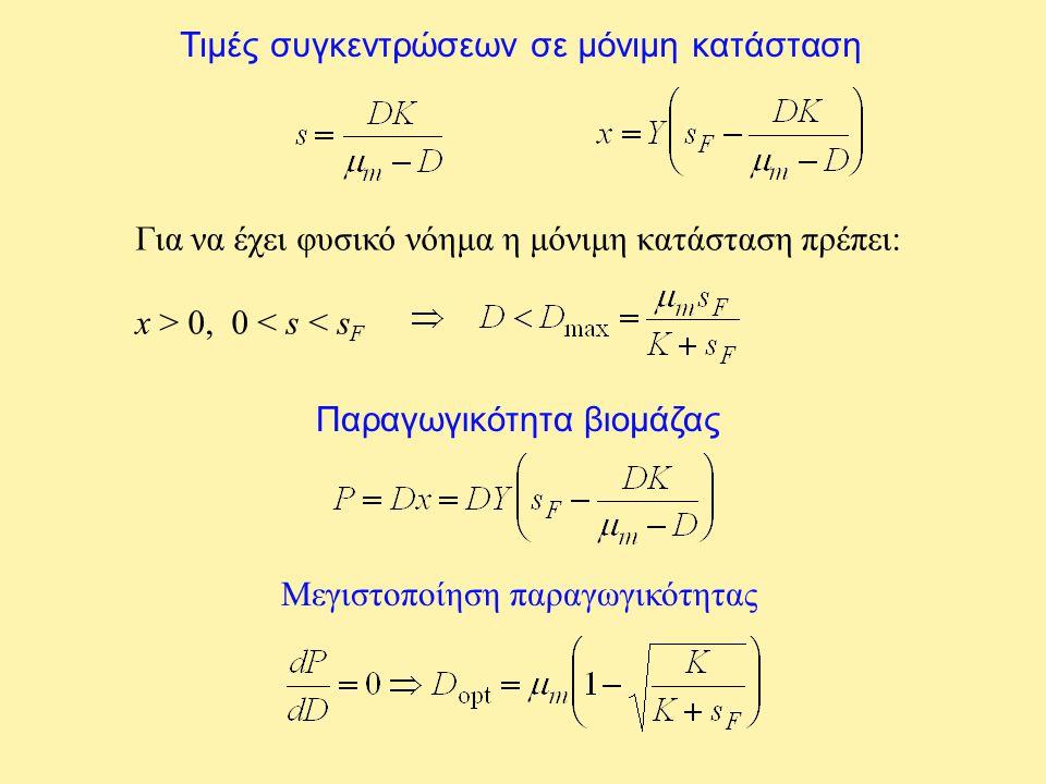 Τιμές συγκεντρώσεων σε μόνιμη κατάσταση Για να έχει φυσικό νόημα η μόνιμη κατάσταση πρέπει: x > 0, 0 < s < s F Παραγωγικότητα βιομάζας Μεγιστοποίηση π