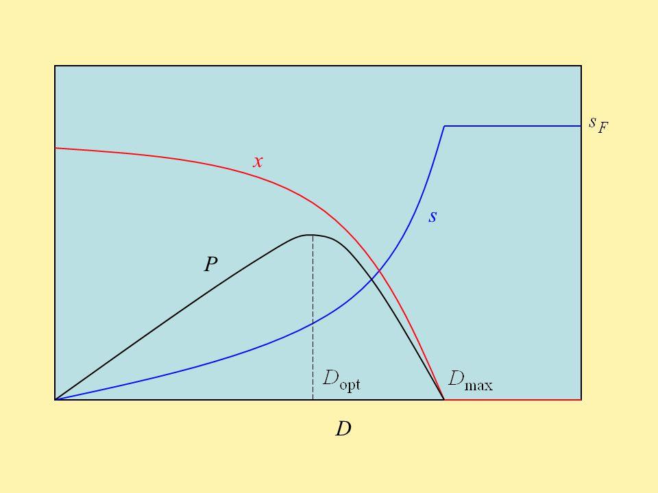 Παραγωγή προϊόντος Ισοζύγιο για το προϊόν: r p : ρυθμός παραγωγής προϊόντος r p =  xπροϊόν σχετιζόμενο με την ανάπτυξη r p =  xπροϊόν μη σχετιζόμενο με την ανάπτυξη [Luedeking & Piret (1959)] Παραγωγικότητα προϊόντος: Dp (μεγιστοποίηση;)