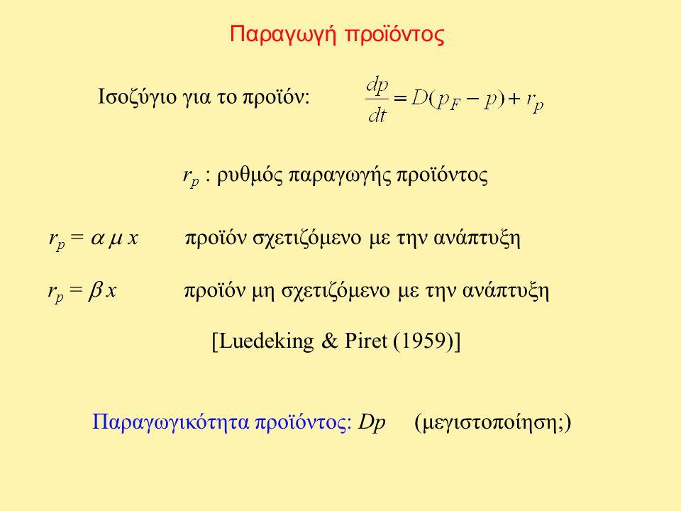 Παραγωγή προϊόντος Ισοζύγιο για το προϊόν: r p : ρυθμός παραγωγής προϊόντος r p =  xπροϊόν σχετιζόμενο με την ανάπτυξη r p =  xπροϊόν μη σχετιζόμε