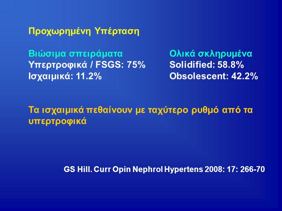 Προχωρημένη Υπέρταση Βιώσιμα σπειράματαΟλικά σκληρυμένα Yπερτροφικά / FSGS: 75%Solidified: 58.8% Ισχαιμικά: 11.2%Obsolescent: 42.2% Τα ισχαιμικά πεθαί
