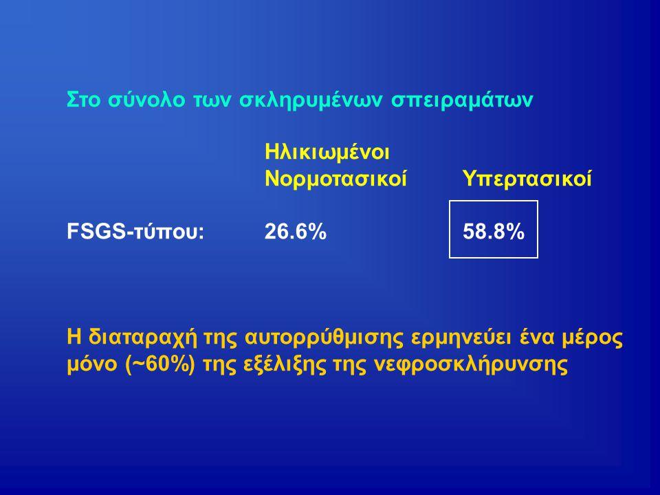 Στο σύνολο των σκληρυμένων σπειραμάτων Ηλικιωμένοι ΝορμοτασικοίΥπερτασικοί FSGS-τύπου: 26.6%58.8% Η διαταραχή της αυτορρύθμισης ερμηνεύει ένα μέρος μό