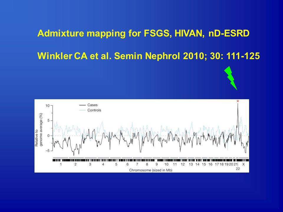 Admixture mapping for FSGS, HIVAN, nD-ESRD Winkler CA et al. Semin Nephrol 2010; 30: 111-125