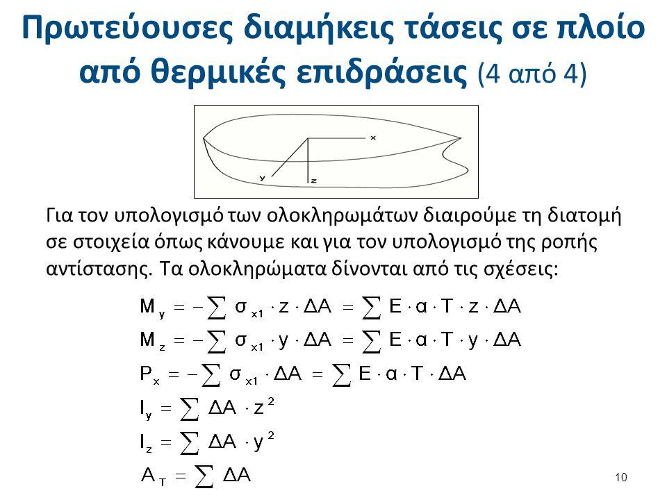 Για τον υπολογισμό των ολοκληρωμάτων διαιρούμε τη διατομή σε στοιχεία όπως κάνουμε και για τον υπολογισμό της ροπής αντίστασης.