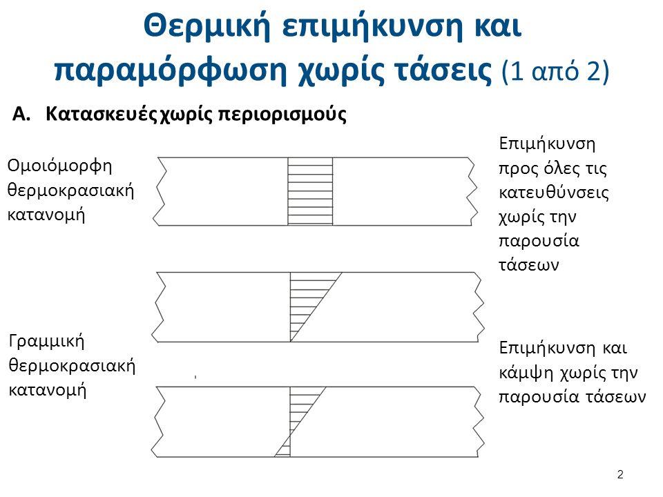 Θερμική επιμήκυνση και παραμόρφωση χωρίς τάσεις (1 από 2) A.Κατασκευές χωρίς περιορισμούς Ομοιόμορφη θερμοκρασιακή κατανομή Επιμήκυνση προς όλες τις κατευθύνσεις χωρίς την παρουσία τάσεων Γραμμική θερμοκρασιακή κατανομή Επιμήκυνση και κάμψη χωρίς την παρουσία τάσεων 2