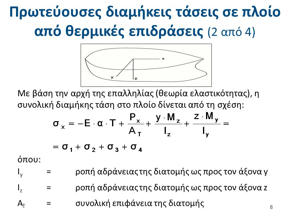 Πρωτεύουσες διαμήκεις τάσεις σε πλοίο από θερμικές επιδράσεις (2 από 4) Με βάση την αρχή της επαλληλίας (θεωρία ελαστικότητας), η συνολική διαμήκης τάση στο πλοίο δίνεται από τη σχέση: όπου: Ι y =ροπή αδράνειας της διατομής ως προς τον άξονα y Ι z =ροπή αδράνειας της διατομής ως προς τον άξονα z A T =συνολική επιφάνεια της διατομής 8