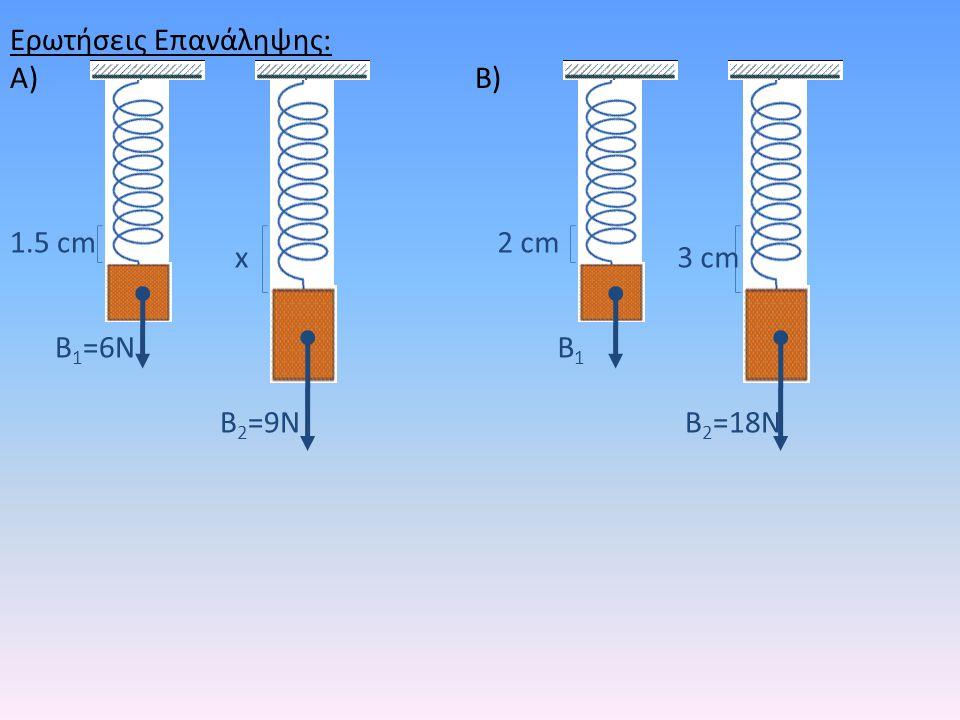 1.5 cm Ερωτήσεις Επανάληψης: Α) Β) B 1 =6N x B 2 =9N 2 cm B1B1 3 cm B 2 =18N