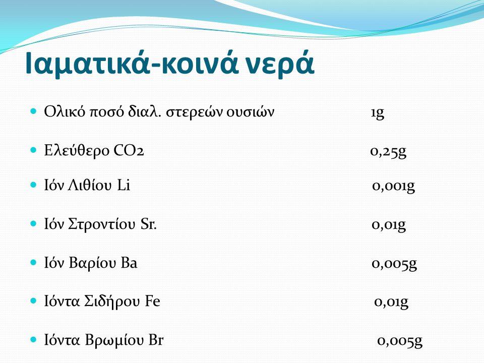 Ιαματικά-κοινά νερά Ολικό ποσό διαλ. στερεών ουσιών 1g Ελεύθερο CO2 0,25g Ιόν Λιθίου Li 0,001g Ιόν Στροντίου Sr. 0,01g Ιόν Βαρίου Ba 0,005g Ιόντα Σιδή