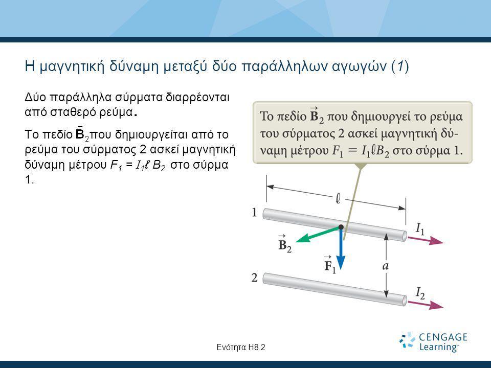 Η μαγνητική δύναμη μεταξύ δύο παράλληλων αγωγών (1) Δύο παράλληλα σύρματα διαρρέονται από σταθερό ρεύμα. Το πεδίο που δημιουργείται από το ρεύμα του σ