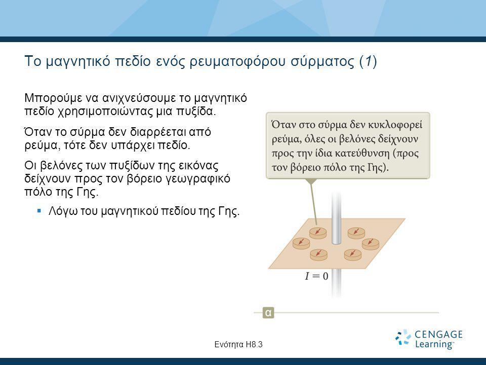 Το μαγνητικό πεδίο ενός ρευματοφόρου σύρματος (1) Μπορούμε να ανιχνεύσουμε το μαγνητικό πεδίο χρησιμοποιώντας μια πυξίδα. Όταν το σύρμα δεν διαρρέεται