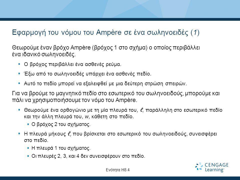 Εφαρμογή του νόμου του Ampère σε ένα σωληνοειδές (1) Θεωρούμε έναν βρόχο Ampère (βρόχος 1 στο σχήμα) ο οποίος περιβάλλει ένα ιδανικό σωληνοειδές.  Ο