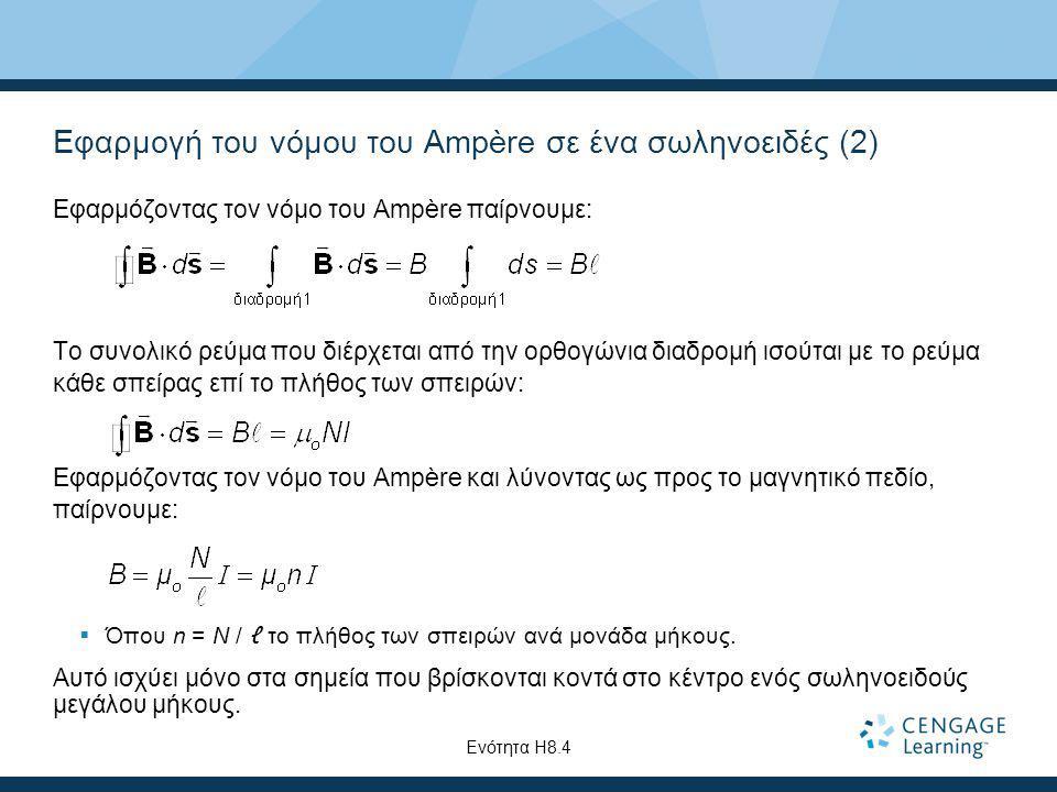 Εφαρμογή του νόμου του Ampère σε ένα σωληνοειδές (2) Εφαρμόζοντας τον νόμο του Ampère παίρνουμε: Το συνολικό ρεύμα που διέρχεται από την ορθογώνια δια