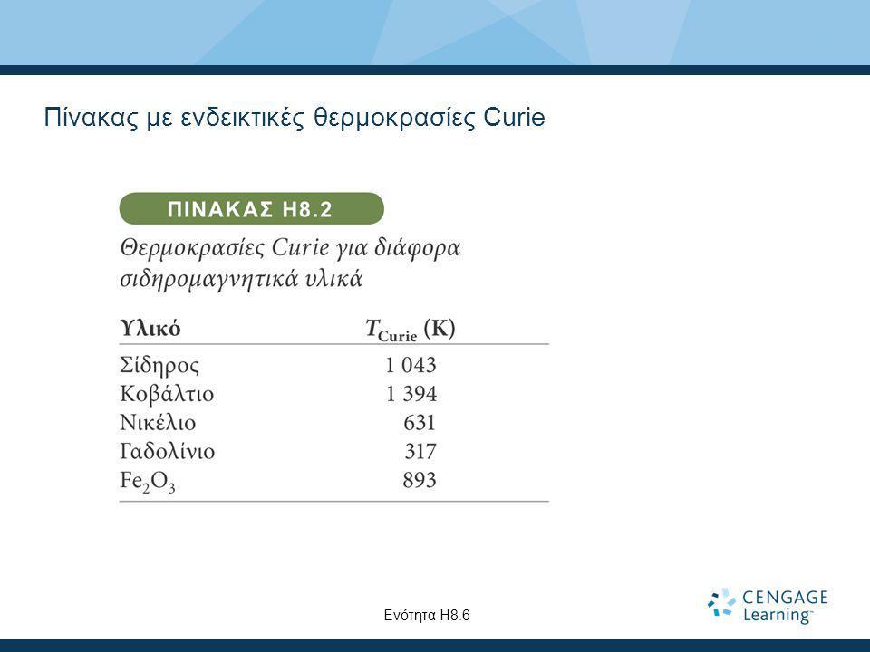 Πίνακας με ενδεικτικές θερμοκρασίες Curie Ενότητα Η8.6
