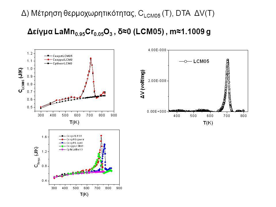 Δ) Μέτρηση θερμοχωρητικότητας, C LCM05 (T), DTA ΔV(T) Δείγμα LaMn 0.95 Cr 0.05 O 3, δ≈0 (LCM05), m≈1.1009 g