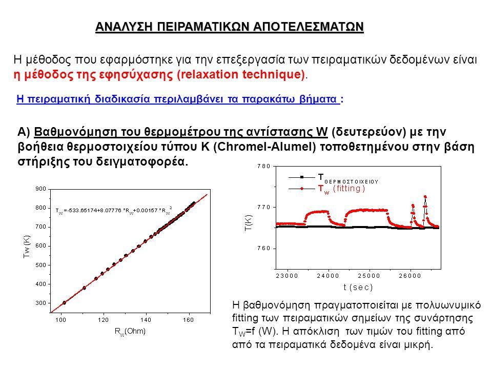 Β) Πειραματικός προσδιορισμός του χρόνου εφησύχασης Ύπαρξη ενός μικρού χρόνου εφησύχασης που αποδίδεται στην υπερθέρμανση του θερμομέτρου του W κατά την εφαρμογή του θερμικού παλμού.