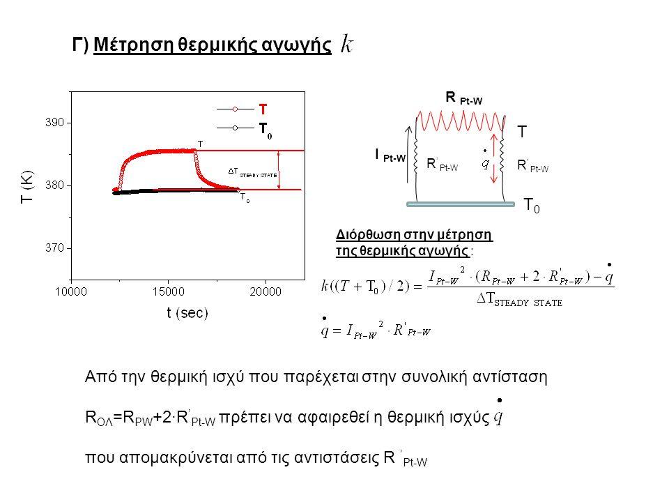Γ) Μέτρηση θερμικής αγωγής I Pt-W R Pt-W R ' Pt-W T0T0 T Διόρθωση στην μέτρηση της θερμικής αγωγής : Από την θερμική ισχύ που παρέχεται στην συνολική