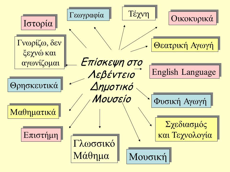 Επίσκεψη στο Λεβέντειο Δημοτικό Μουσείο Γλωσσικό Μάθημα Γλωσσικό Μάθημα Ιστορία Γεωγραφία Οικοκυρικά Μουσική Θεατρική Αγωγή Εnglish Language Φυσική Αγωγή Θρησκευτικά Μαθηματικά Σχεδιασμός και Τεχνολογία Σχεδιασμός και Τεχνολογία Γνωρίζω, δεν ξεχνώ και αγωνίζομαι Γνωρίζω, δεν ξεχνώ και αγωνίζομαι Επιστήμη Τέχνη