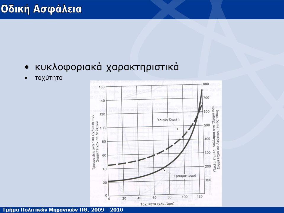 Τμήμα Πολιτικών Μηχανικών ΠΘ, 2009 - 2010 κυκλοφοριακά χαρακτηριστικά ταχύτητα