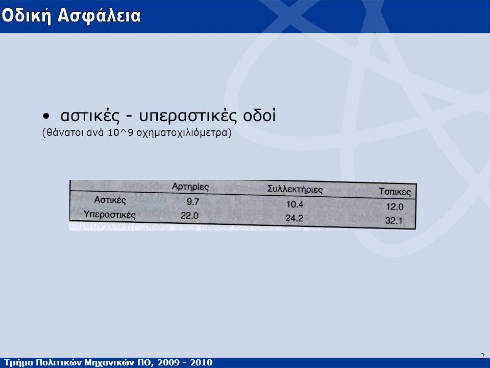 Τμήμα Πολιτικών Μηχανικών ΠΘ, 2009 - 2010 αστικές - υπεραστικές οδοί (θάνατοι ανά 10^9 οχηματοχιλιόμετρα) 2