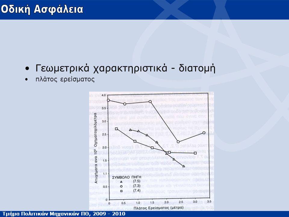 Τμήμα Πολιτικών Μηχανικών ΠΘ, 2009 - 2010 Γεωμετρικά χαρακτηριστικά - διατομή πλάτος ερείσματος