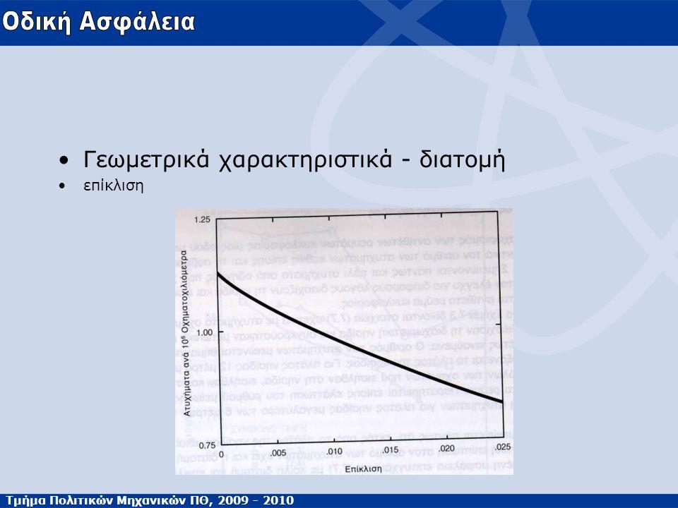 Τμήμα Πολιτικών Μηχανικών ΠΘ, 2009 - 2010 Γεωμετρικά χαρακτηριστικά - διατομή επίκλιση