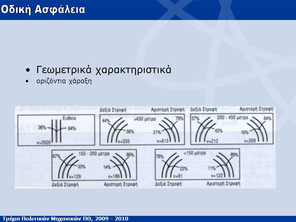 Τμήμα Πολιτικών Μηχανικών ΠΘ, 2009 - 2010 Γεωμετρικά χαρακτηριστικά οριζόντια χάραξη