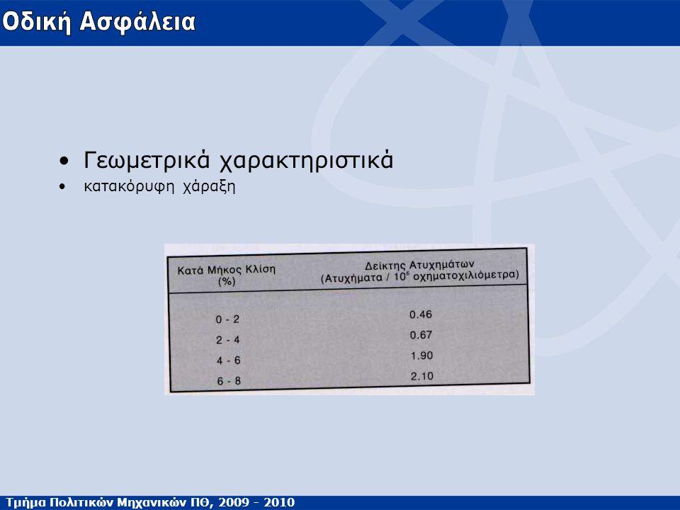 Τμήμα Πολιτικών Μηχανικών ΠΘ, 2009 - 2010 Γεωμετρικά χαρακτηριστικά κατακόρυφη χάραξη