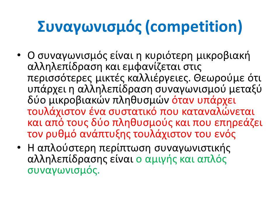 Συναγωνισμός (competition) O συναγωνισμός είναι η κυριότερη μικροβιακή αλληλεπίδραση και εμφανίζεται στις περισσότερες μικτές καλλιέργειες.