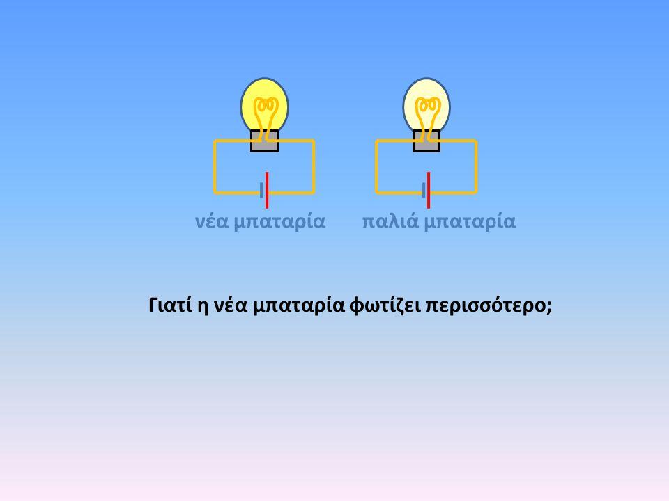 Η μονάδα της έντασης του ρεύματος είναι το 1 Ampere (1 Αμπέρ) Άρα το 1 C είναι το φορτίο που περνά μέσα σε 1 s από έναν αγωγό που τον διαρρέει ρεύμα έντασης 1 Α