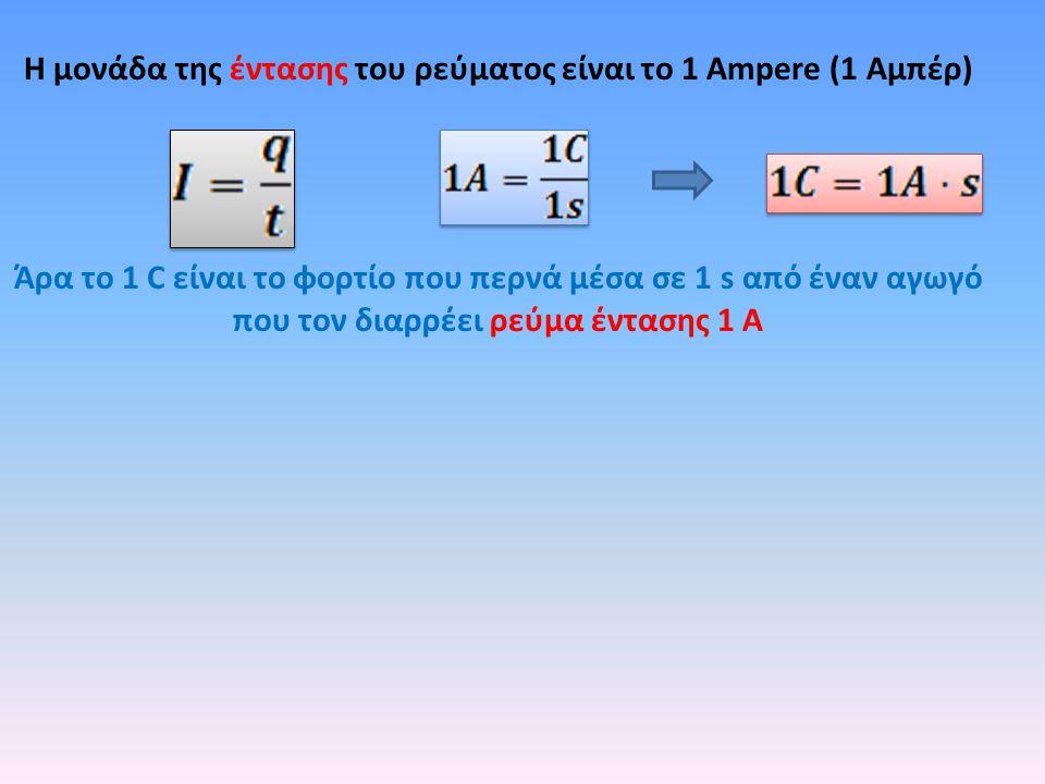 Η μονάδα της έντασης του ρεύματος είναι το 1 Ampere (1 Αμπέρ) Άρα το 1 C είναι το φορτίο που περνά μέσα σε 1 s από έναν αγωγό που τον διαρρέει ρεύμα έντασης 1 Α Η ένταση μετριέται με αμπερόμετρα που συνδέονται σε σειρά.
