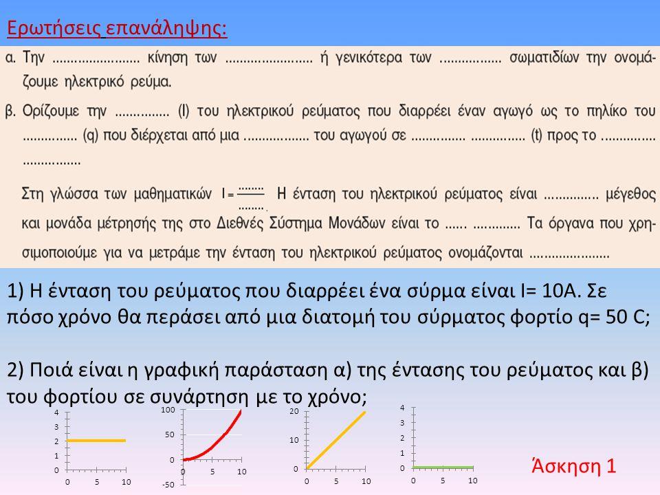 Ερωτήσεις επανάληψης: Άσκηση 1 1) Η ένταση του ρεύματος που διαρρέει ένα σύρμα είναι Ι= 10Α.