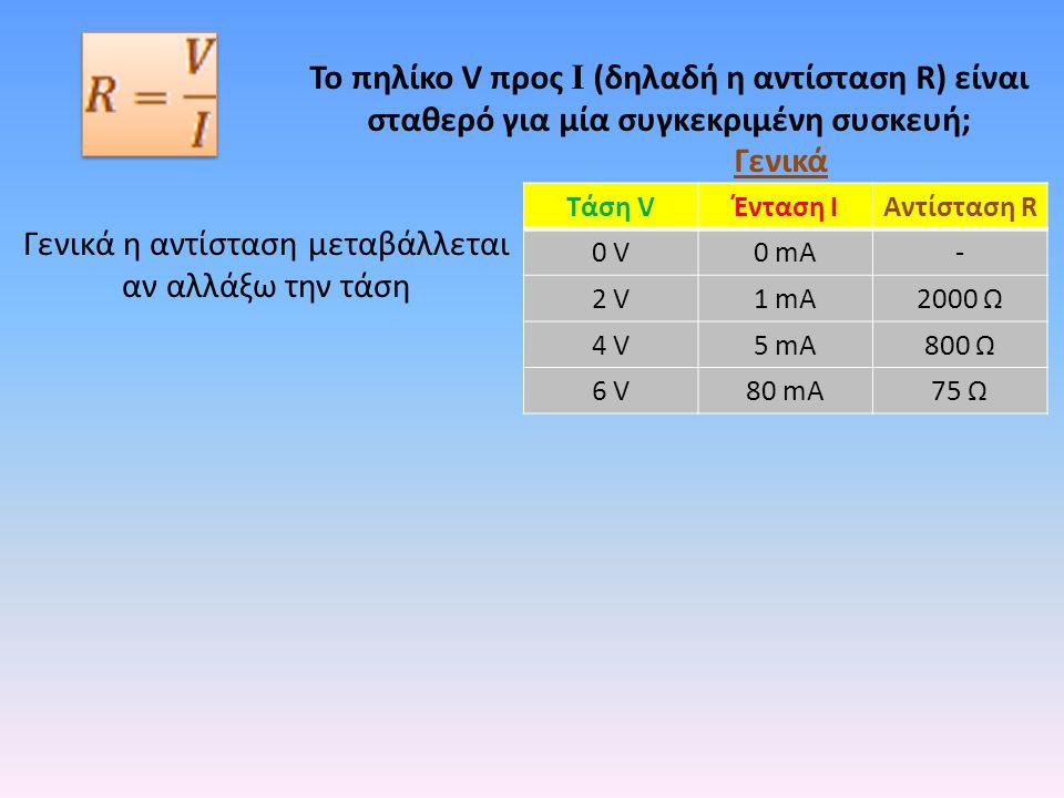Γενικά η αντίσταση μεταβάλλεται αν αλλάξω την τάση Γενικά Τάση VΈνταση ΙΑντίσταση R 0 V0 V0 mA- 2 V1 mA2000 Ω 4 V5 mA800 Ω 6 V80 mA75 Ω