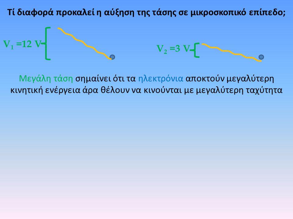 Τί διαφορά προκαλεί η αύξηση της τάσης σε μικροσκοπικό επίπεδο; V 2 =3 V V 1 =12 V Μεγάλη τάση σημαίνει ότι τα ηλεκτρόνια αποκτούν μεγαλύτερη κινητική ενέργεια άρα θέλουν να κινούνται με μεγαλύτερη ταχύτητα